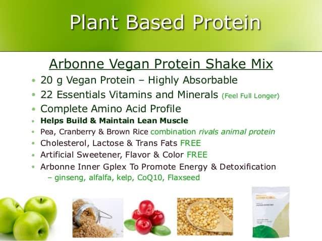 arbonne-nutrition-2015-28-638