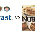 Medifast vs Nutrisystem [May 2020]: Which is Best?