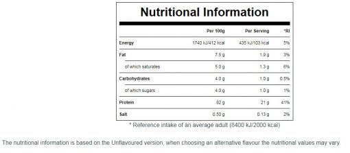 myprotein impact whey nutrition facts