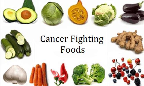 ketogenic diet cancer